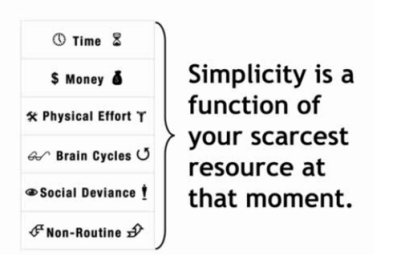 simplicity-fogg